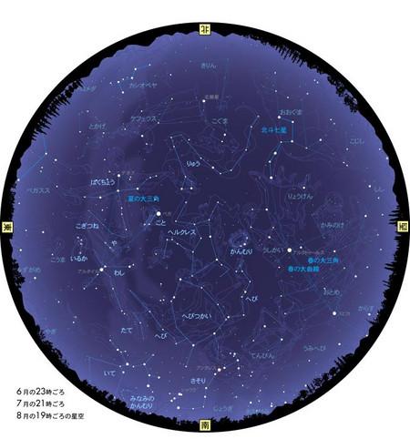 Starchart