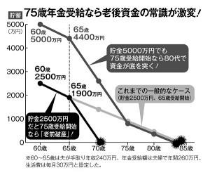 Post_graph300x249